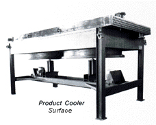 Product Cooler Surface
